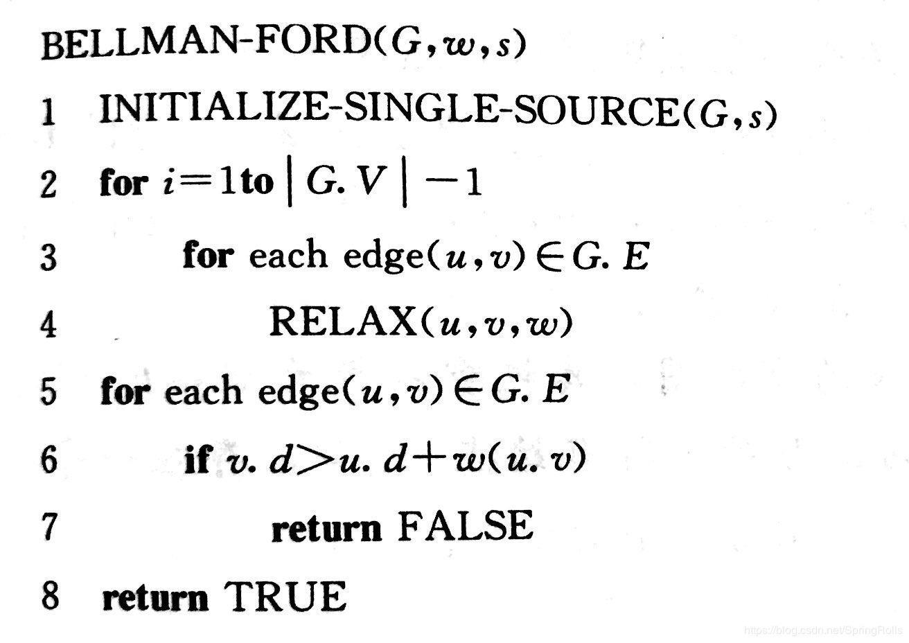 خوارزمية بلمان-فورد - المبرمج العربي